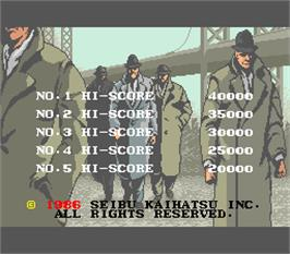 High Score Screen for Street Fight.