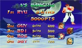 High Score Screen for Street Fighter Zero 2.