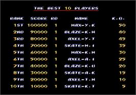 High Score Screen for Streets of Rage II.