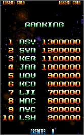High Score Screen for Super-X.