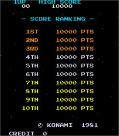 High Score Screen for Super Cobra.