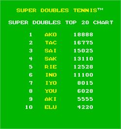 High Score Screen for Super Doubles Tennis.