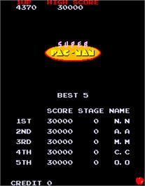 High Score Screen for Super Pac-Man.