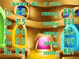 High Score Screen for Super Puzzle Bobble.