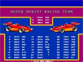 High Score Screen for Super Sprint.