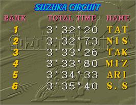 High Score Screen for Suzuka 8 Hours 2.