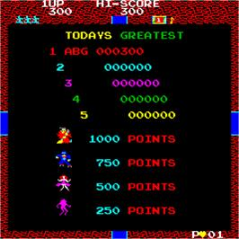 High Score Screen for Sweet Heart.