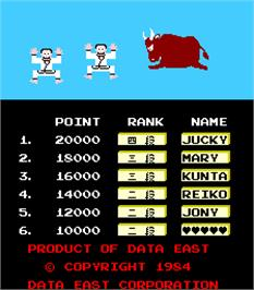 High Score Screen for Taisen Karate Dou.