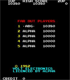 High Score Screen for Talbot.