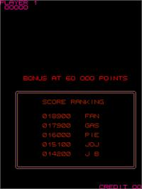High Score Screen for Tank Busters.