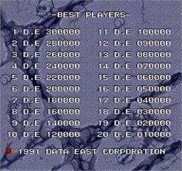 High Score Screen for Tatakae Genshizin Joe & Mac.
