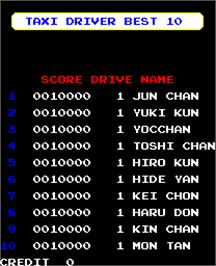 High Score Screen for Taxi Driver.