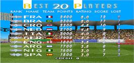 High Score Screen for Tecmo World Cup Millennium.