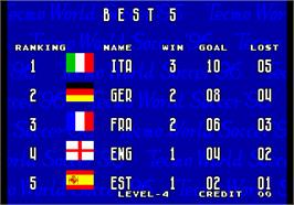 High Score Screen for Tecmo World Soccer '96.