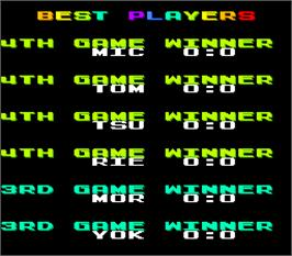 High Score Screen for Tehkan World Cup.