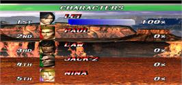 High Score Screen for Tekken 2 Ver.B.