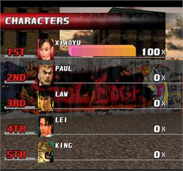 High Score Screen for Tekken 3.