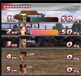 High Score Screen for Tekken Tag Tournament.