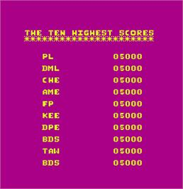High Score Screen for The Amazing Adventures of Mr. F. Lea.