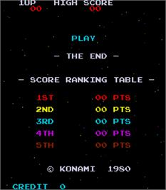 High Score Screen for The End.
