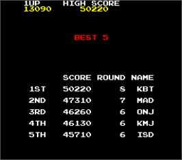 High Score Screen for The FairyLand Story.