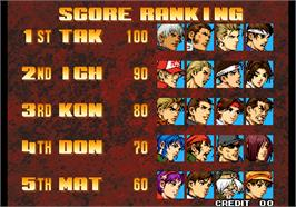 High Score Screen for The King of Fighters '99 - Millennium Battle.
