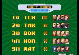 High Score Screen for The King of Fighters 2000.