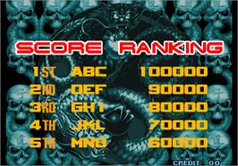 High Score Screen for The King of Fighters Special Edition 2004.