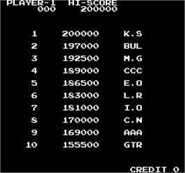 High Score Screen for The Legend of Kage.