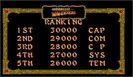 High Score Screen for Three Wonders.