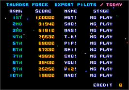 High Score Screen for ThunderForce AC.