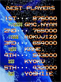 High Score Screen for Thunder Blaster.