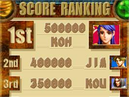 High Score Screen for Thunder Heroes.