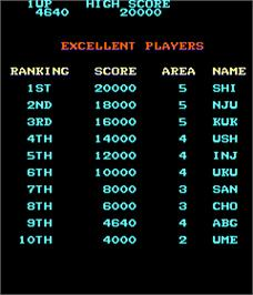 High Score Screen for Tiger Heli.