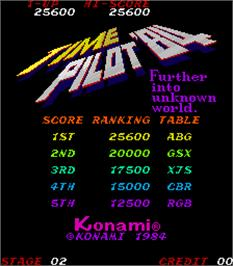 High Score Screen for Time Pilot '84.