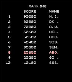 High Score Screen for Time Soldiers.