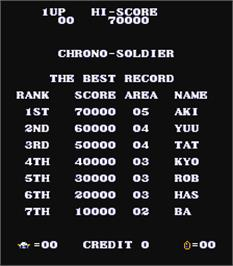 High Score Screen for Toki no Senshi - Chrono Soldier.