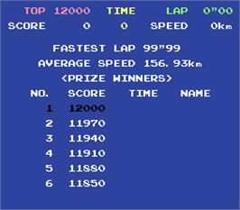 High Score Screen for Top Racer.
