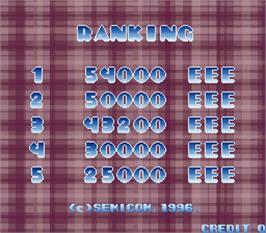 High Score Screen for Toppy & Rappy.