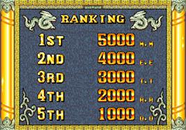 High Score Screen for Toride II Adauchi Gaiden.
