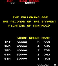 High Score Screen for Tournament Arkanoid.