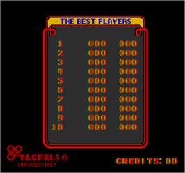 High Score Screen for Tricky Doc.