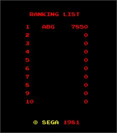 High Score Screen for Turbo.