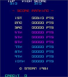 High Score Screen for Turtles.