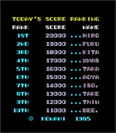 High Score Screen for TwinBee.