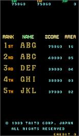 High Score Screen for Twin Hawk.