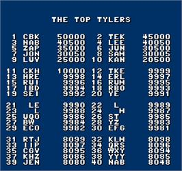 High Score Screen for Tylz.