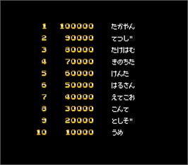 High Score Screen for Ufo Senshi Yohko Chan.