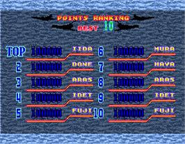 High Score Screen for Ultraman.