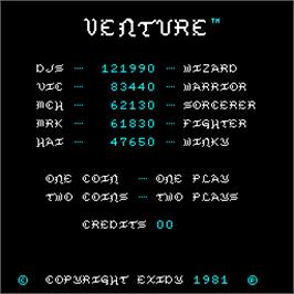 High Score Screen for Venture.